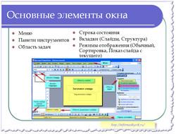 Элементы окна PowerPoint