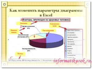Как изменить параметры диаграммы  в Excel