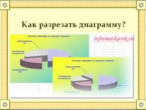 Как разрезать диаграмму