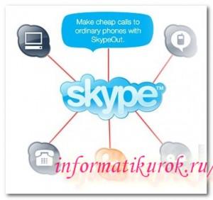 О программе Skype