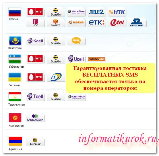 Полный список операторов, которые поддерживают бесплатные SMS mail.ru агент