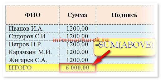 Вычисление суммы в таблице word. Использование специального слова above.