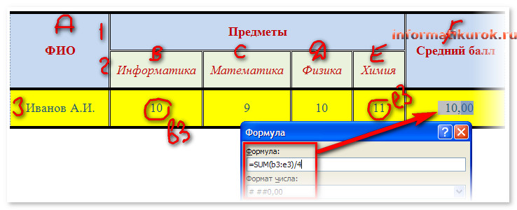 Диапазона ячеек для вычисления суммы в word