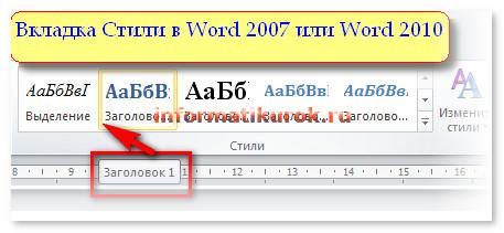 MS Word 2010. Группа Стили на вкладке Главная.