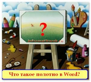 Что такое полотно в Word?