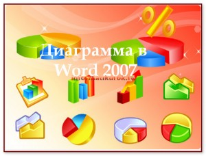 Диаграмма в Word 2007