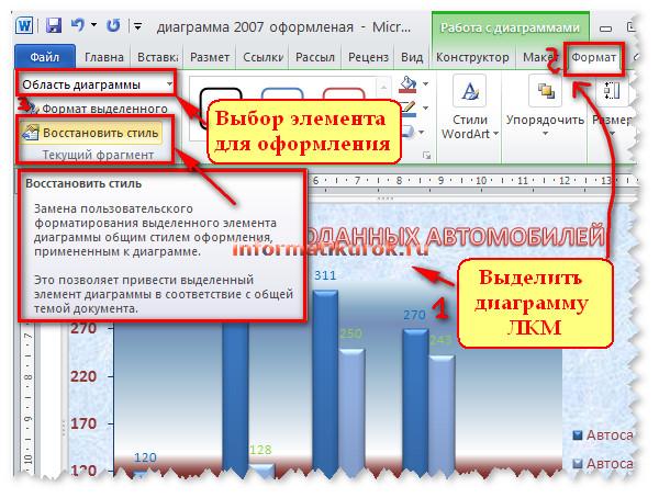 Восстановление стиля диаграммы в Word 2007