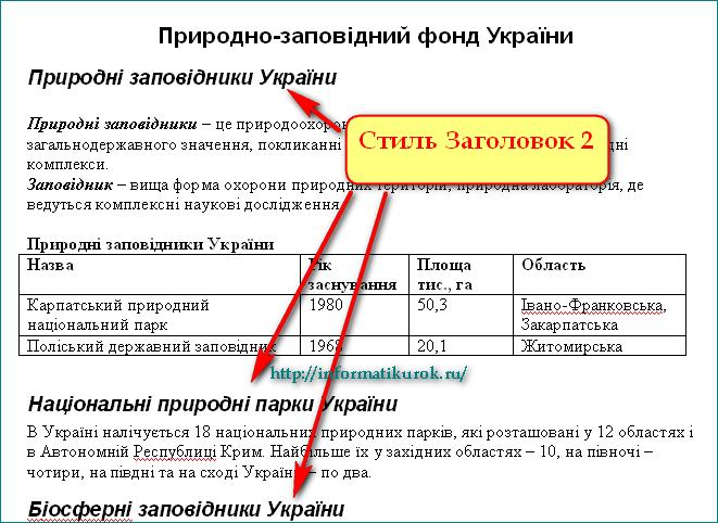 Пример документа, в котором все названия абзацев выделены стилем Заголовок 2.